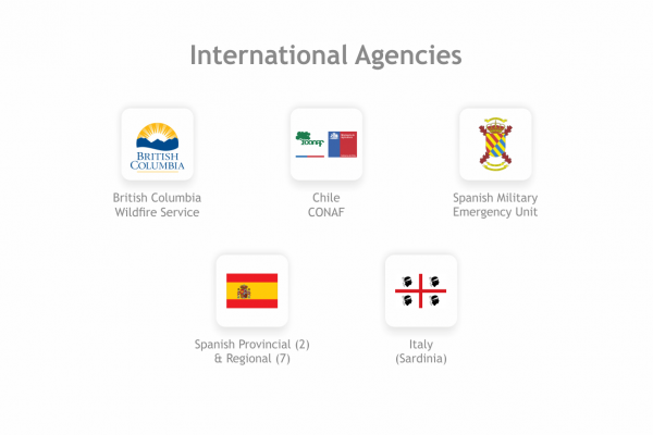 international_agencies